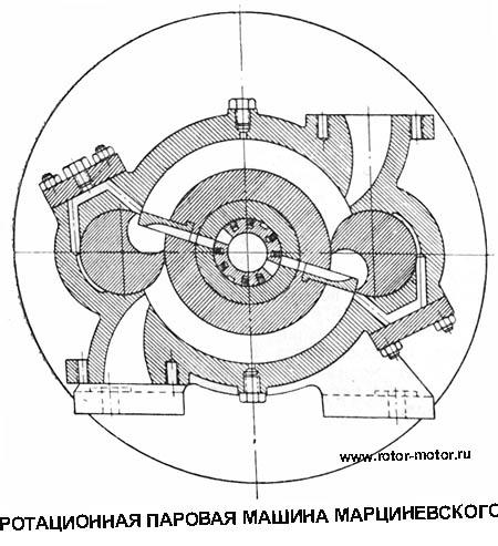 Ротационная машина Маршевского