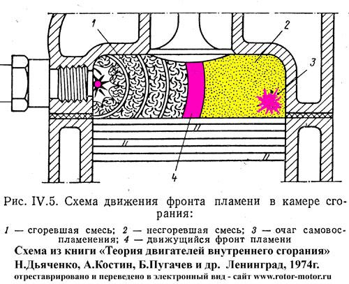 Детонационный двигатель