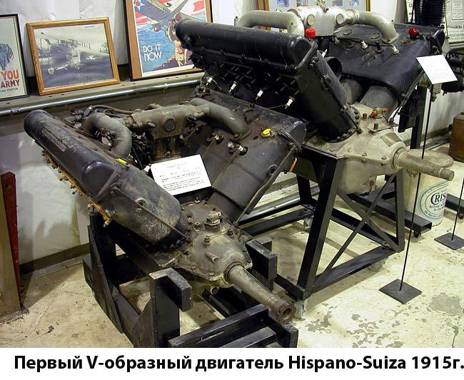 развития двигателей