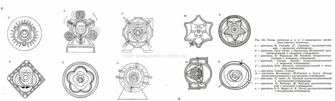 6) Роторные двигатели с